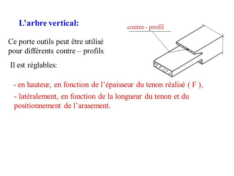 Larbre vertical: Ce porte outils peut être utilisé pour différents contre – profils. Il est réglables: - en hauteur, en fonction de lépaisseur du teno