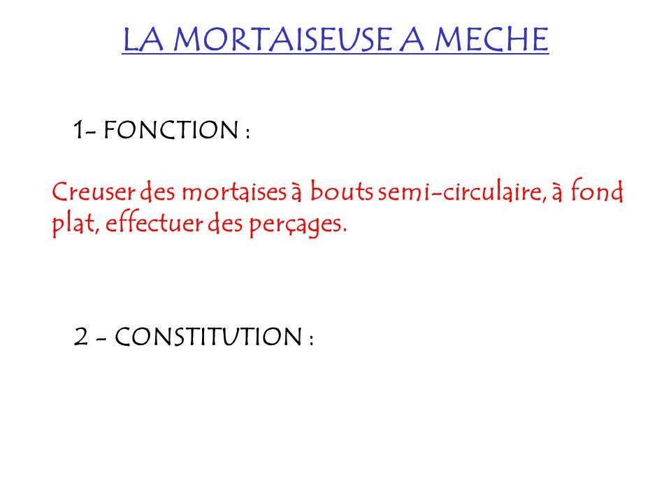 LA MORTAISEUSE A MECHE 1- FONCTION : Creuser des mortaises à bouts semi-circulaire, à fond plat, effectuer des perçages. 2 - CONSTITUTION :