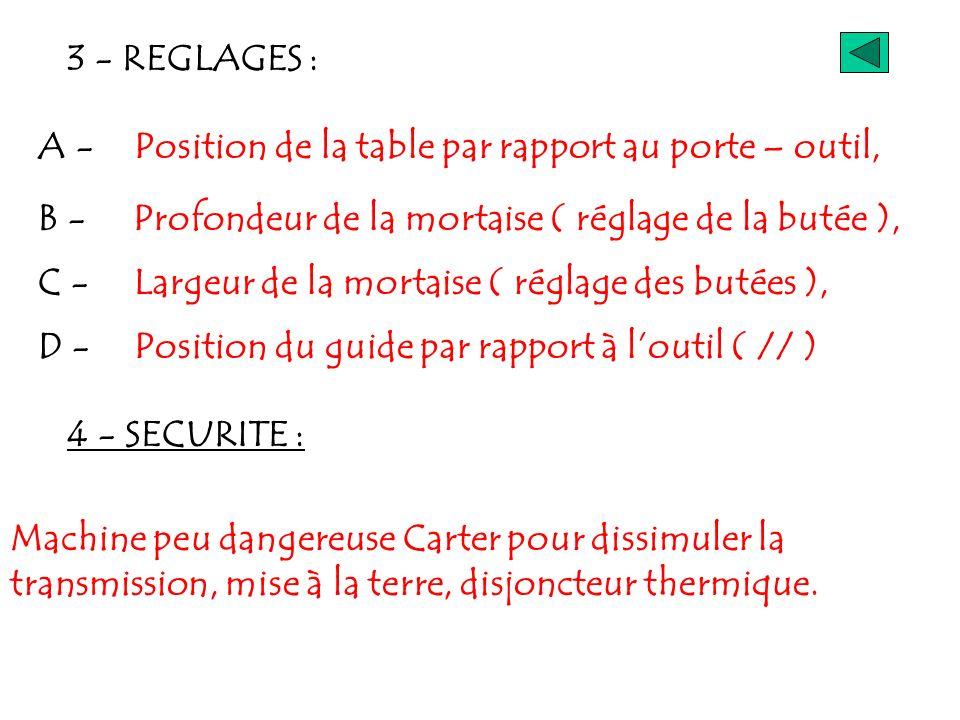 3 - REGLAGES : A - Position de la table par rapport au porte – outil, B - Profondeur de la mortaise ( réglage de la butée ), C - Largeur de la mortais