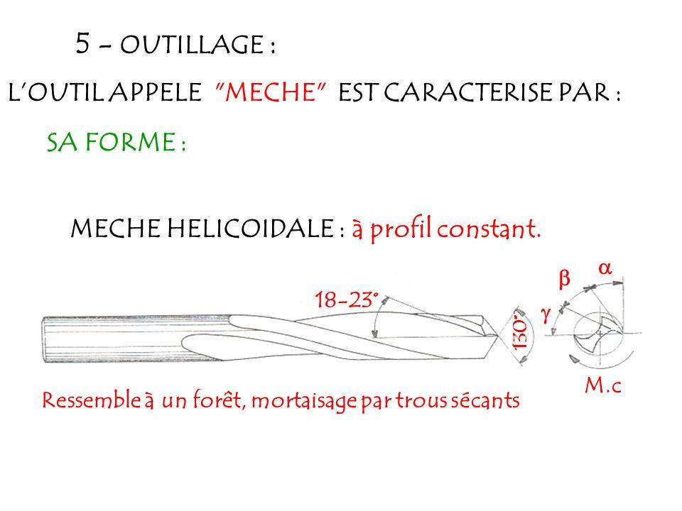 MECHE HELICOIDALE : à profil constant. 5 - OUTILLAGE : LOUTIL APPELE