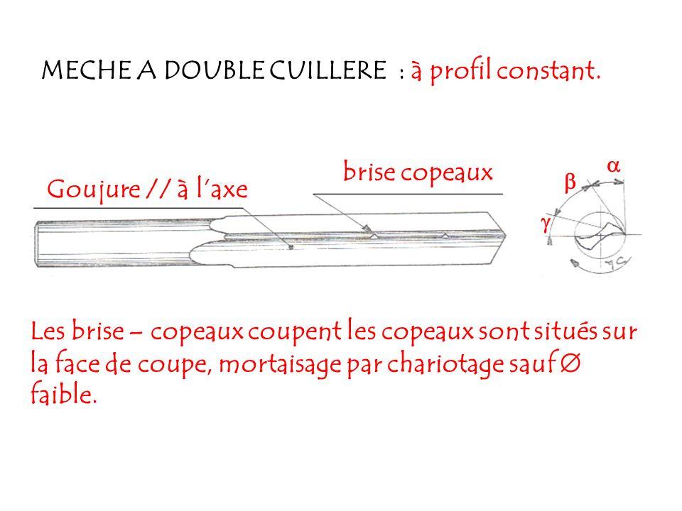 MECHE A DOUBLE CUILLERE DITE DROITE : à profil déformable Goujure à laxe 110° M.c Mortaisage par chariotage sauf faible