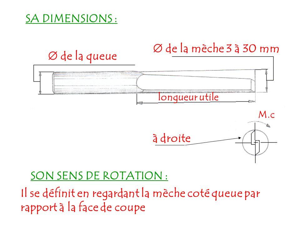SA DIMENSIONS : de la queue de la mèche 3 à 30 mm longueur utile à droite M.c SON SENS DE ROTATION : Il se définit en regardant la mèche coté queue pa