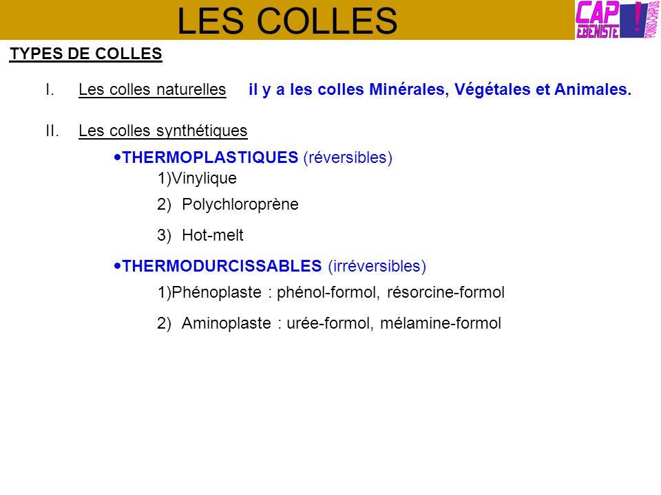 LES COLLES TYPES DE COLLES I.Les colles naturelles il y a les colles Minérales, Végétales et Animales. II.Les colles synthétiques THERMOPLASTIQUES (ré