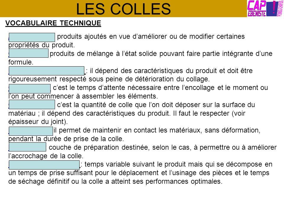 LES COLLES VOCABULAIRE TECHNIQUE ADJUVANTS : produits ajoutés en vue daméliorer ou de modifier certaines propriétés du produit. CHARGES : produits de