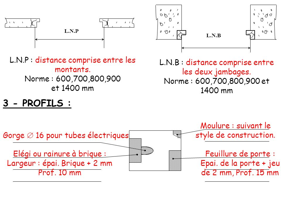 L.N.P L.N.B L.N.P : distance comprise entre les montants. Norme : 600,700,800,900 et 1400 mm L.N.B : distance comprise entre les deux jambages. Norme
