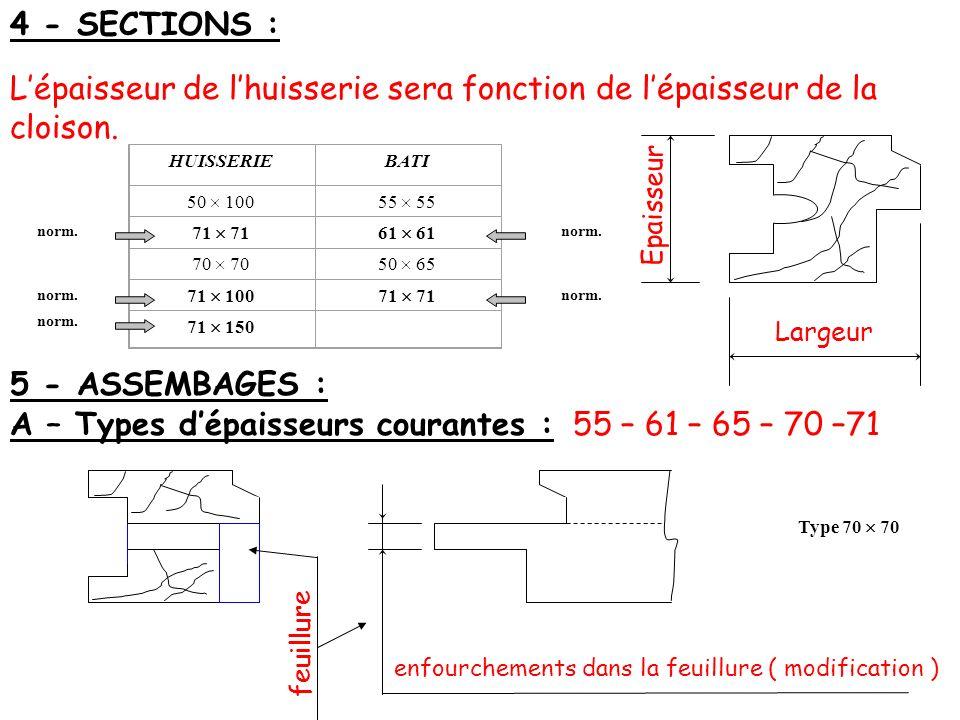 4 - SECTIONS : Lépaisseur de lhuisserie sera fonction de lépaisseur de la cloison. Epaisseur Largeur HUISSERIEBATI 50 10055 71 61 70 50 65 71 10071 71