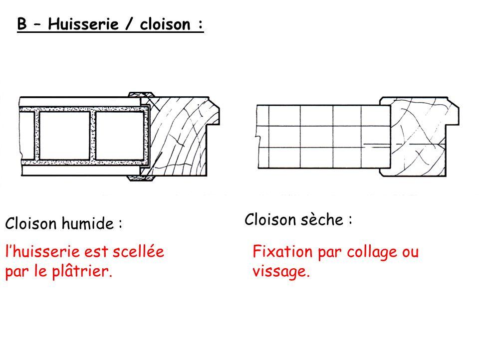 B – Huisserie / cloison : Cloison humide : lhuisserie est scellée par le plâtrier. Cloison sèche : Fixation par collage ou vissage.