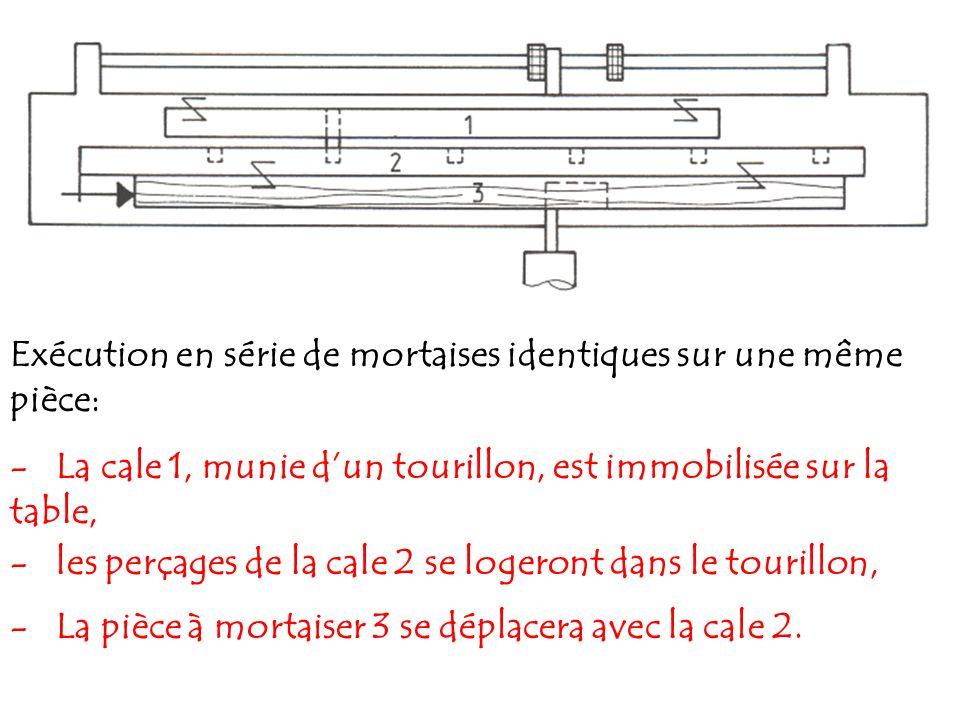 Exécution en série de mortaises identiques sur une même pièce: - La cale 1, munie dun tourillon, est immobilisée sur la table, - les perçages de la ca