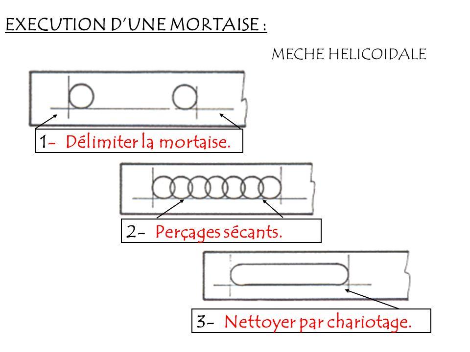 MECHE HELICOIDALE EXECUTION DUNE MORTAISE : 1- Délimiter la mortaise. 2- Perçages sécants.3- Nettoyer par chariotage.