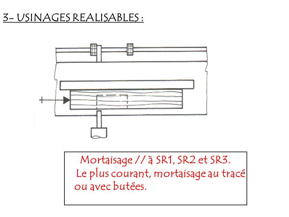 3- USINAGES REALISABLES : Mortaisage // à SR1, SR2 et SR3. Le plus courant, mortaisage au tracé ou avec butées.