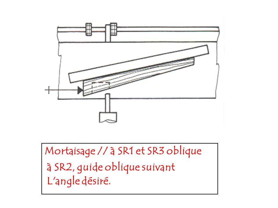 Mortaisage // à SR1 et SR3 oblique à SR2, guide oblique suivant L'angle désiré.