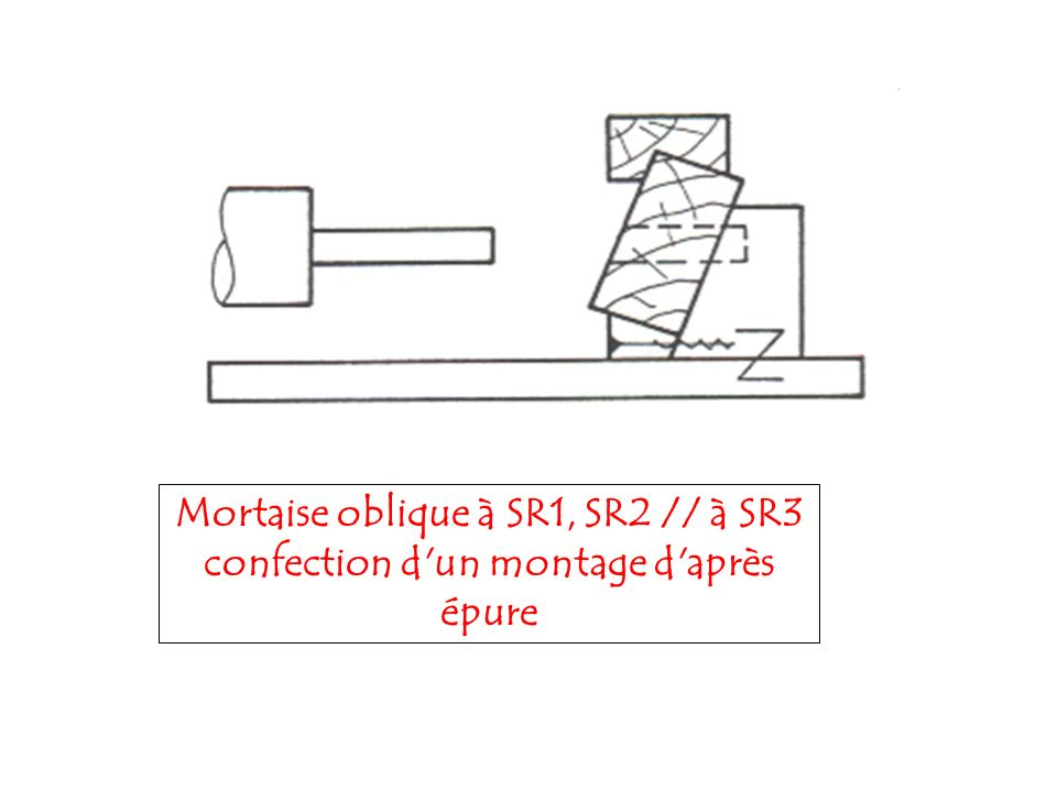 Mortaise oblique à SR1, SR2 // à SR3 confection d'un montage d'après épure