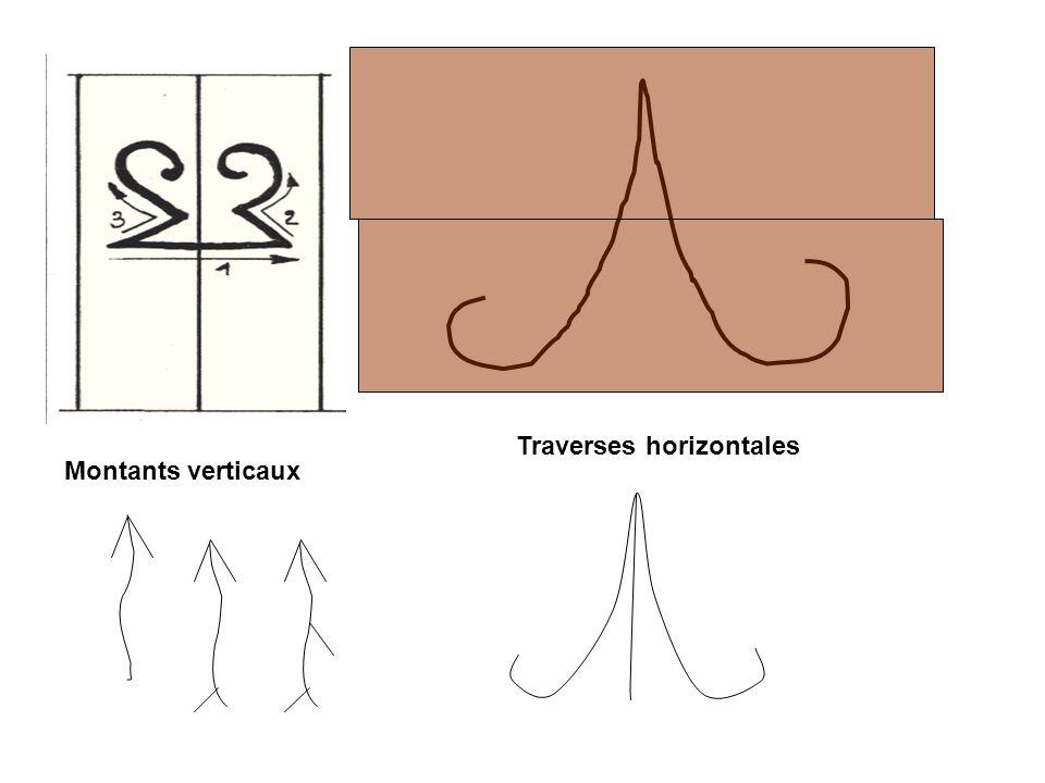 Montants verticaux Traverses horizontales