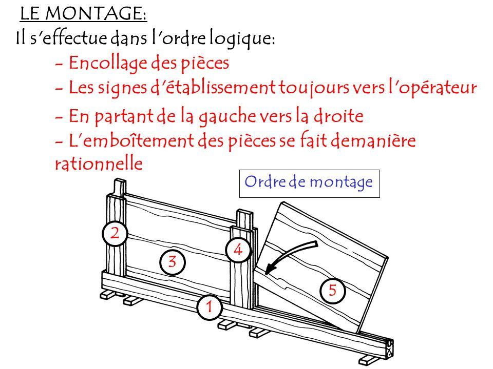 Ordre de montage LE MONTAGE: Il s'effectue dans l'ordre logique: - Encollage des pièces - Les signes d'établissement toujours vers l'opérateur - En pa