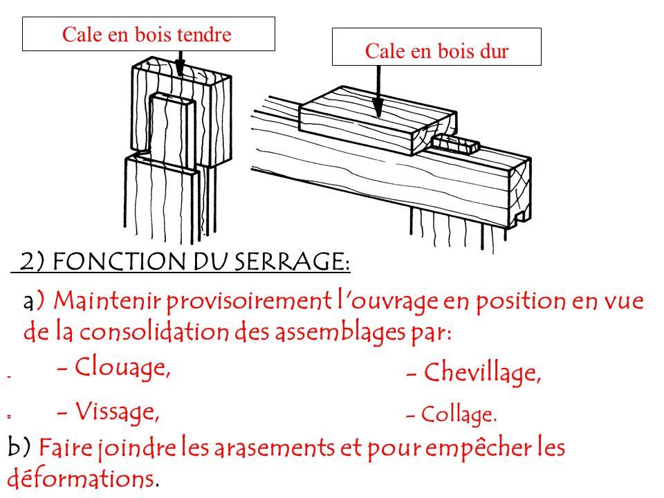 Cale en bois tendre Cale en bois dur 2) FONCTION DU SERRAGE: a) Maintenir provisoirement l'ouvrage en position en vue de la consolidation des assembla