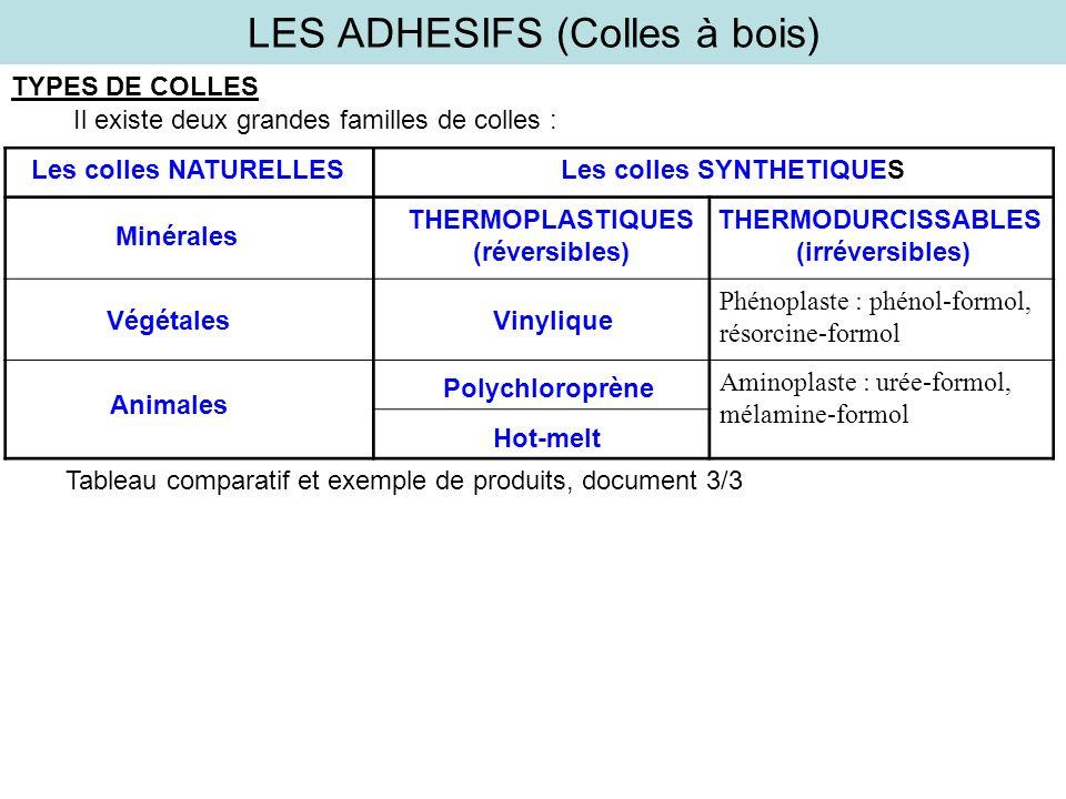 LES ADHESIFS (Colles à bois) TYPES DE COLLES Il existe deux grandes familles de colles : Phénoplaste : phénol-formol, résorcine-formol Aminoplaste : u