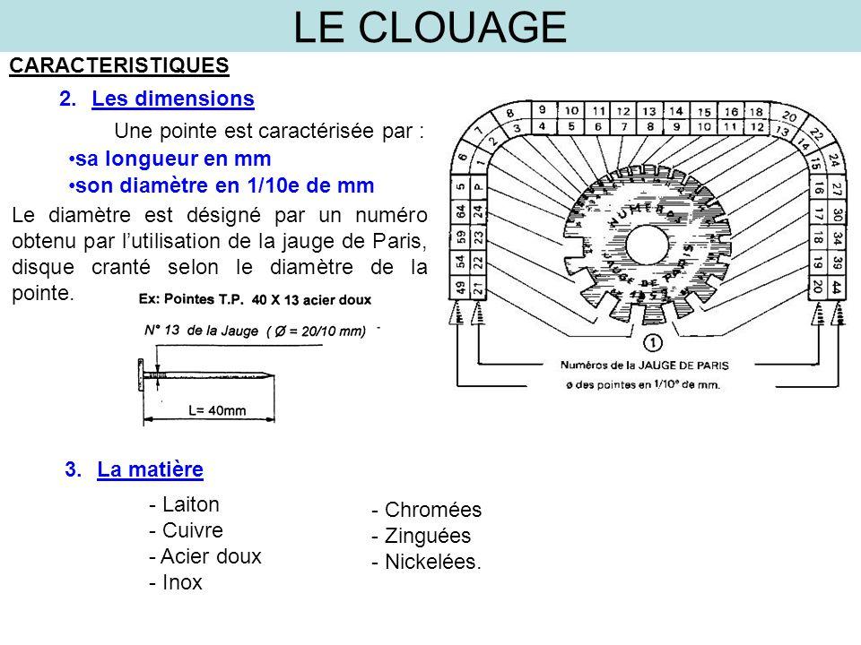 LE CLOUAGE TECHNIQUE 1.Contraintes du clouage : Larrachement : Le type de pointe (Lisse, Cranté, Torsadée, chimique…) La longueur.