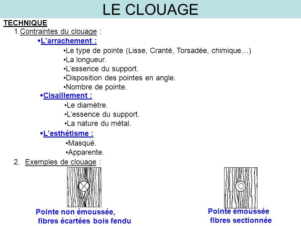 LE CLOUAGE TECHNIQUE 1.Contraintes du clouage : Larrachement : Le type de pointe (Lisse, Cranté, Torsadée, chimique…) La longueur. Lessence du support