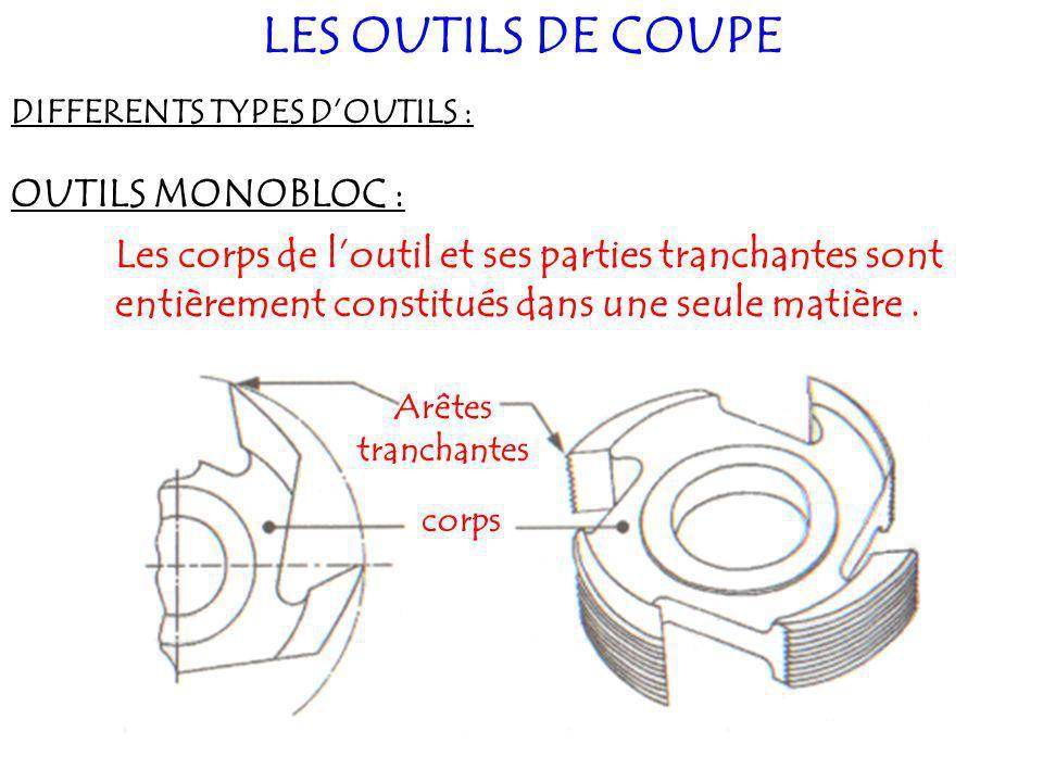 LES OUTILS DE COUPE DIFFERENTS TYPES DOUTILS : OUTILS MONOBLOC : Les corps de loutil et ses parties tranchantes sont entièrement constitués dans une s