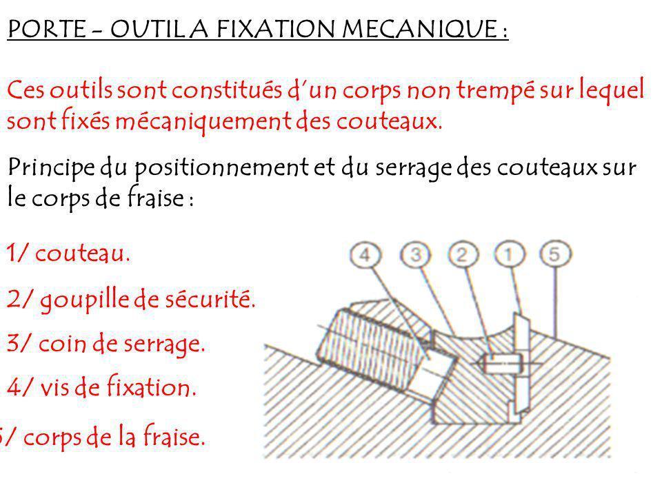PORTE - OUTIL A FIXATION MECANIQUE : Ces outils sont constitués dun corps non trempé sur lequel sont fixés mécaniquement des couteaux. Principe du pos