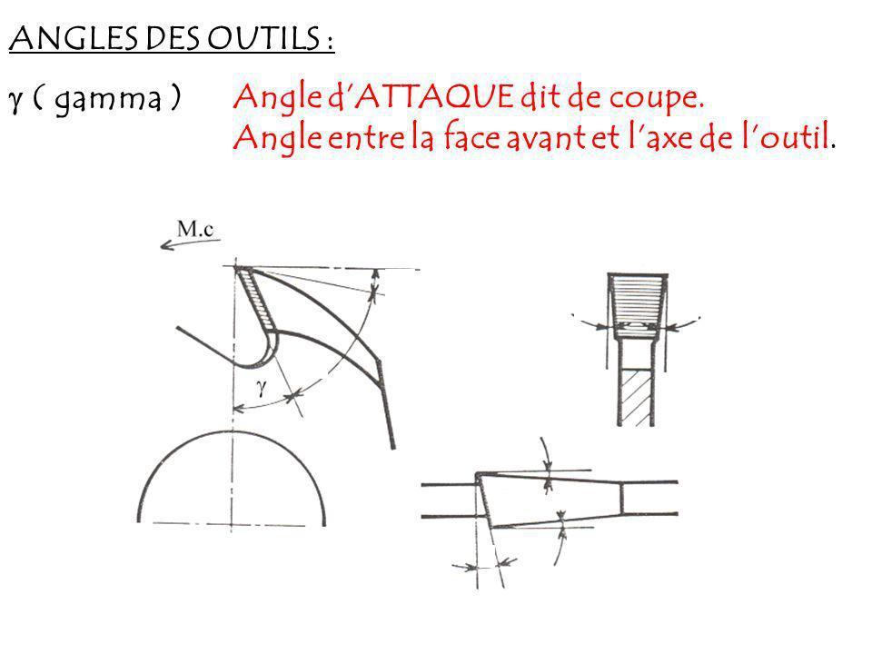ANGLES DES OUTILS : ( gamma )Angle dATTAQUE dit de coupe. Angle entre la face avant et laxe de loutil.