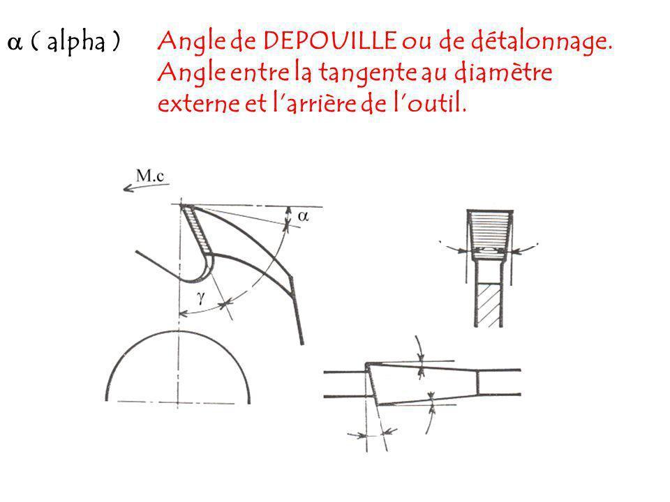 ( alpha )Angle de DEPOUILLE ou de détalonnage. Angle entre la tangente au diamètre externe et larrière de loutil.