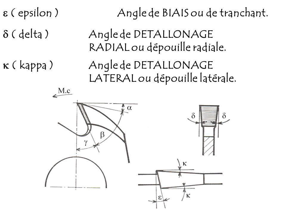 ( epsilon ) Angle de BIAIS ou de tranchant. ( delta ) Angle de DETALLONAGE RADIAL ou dépouille radiale. ( kappa ) Angle de DETALLONAGE LATERAL ou dépo