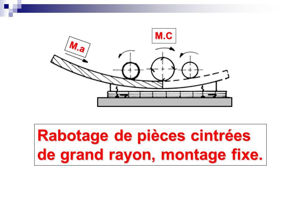Rabotage de pièces cintrées de grand rayon, montage fixe. M.a M.C