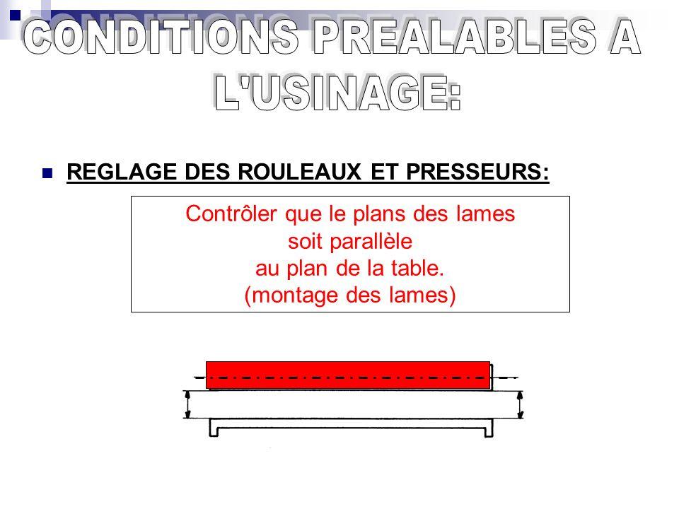 REGLAGE DES ROULEAUX ET PRESSEURS: Contrôler que le plans des lames soit parallèle au plan de la table. (montage des lames)