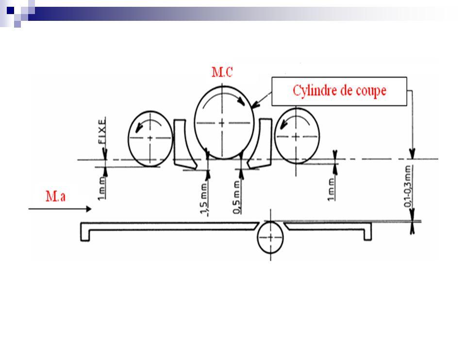 M.C M.a Entraxe Servante réglable M.C M.a Pièces courtes: dimension minimum= 230mm Pièces longues: servante de support