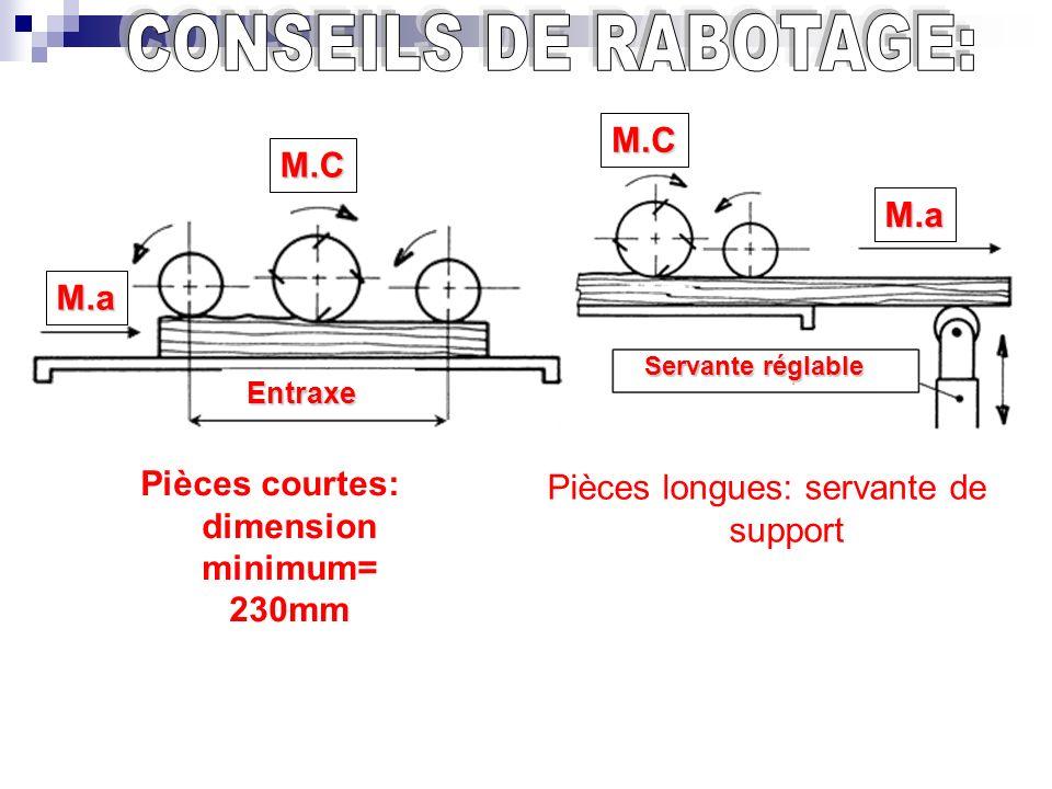 1) Raboter la largeur 2) Raboter l épaisseur Pièces minces en largeur Pièces minces en épaisseur, utilisation utilisation d une table auxiliaire.