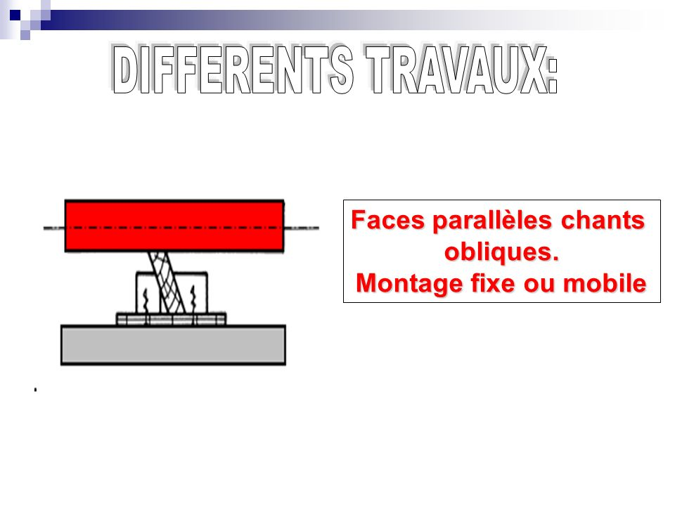 Faces parallèles chants obliques. Montage fixe ou mobile