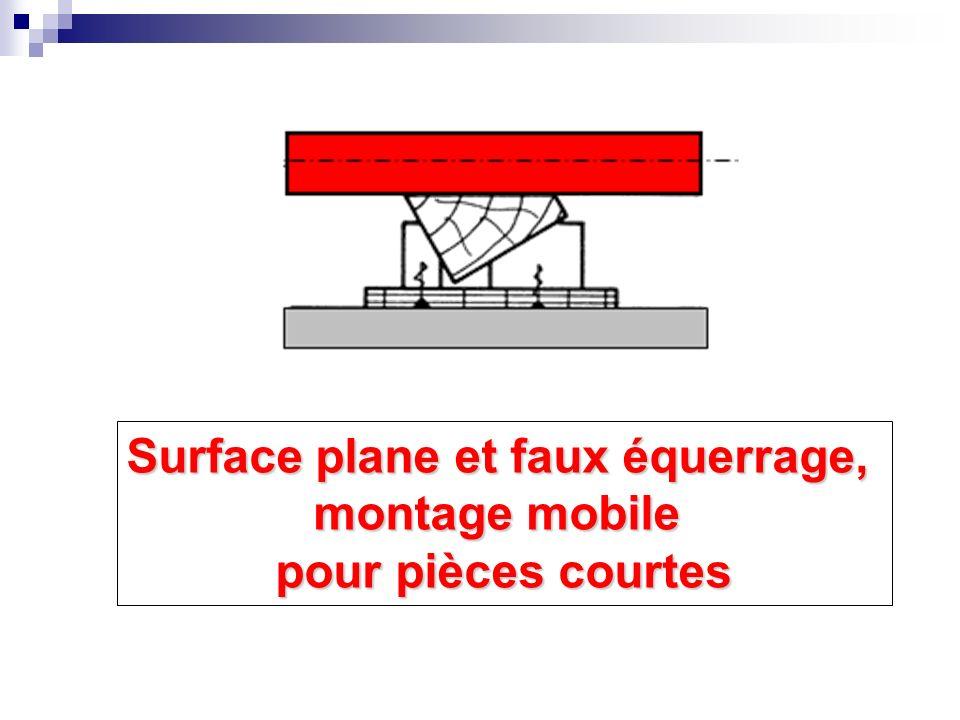 Surface plane et faux équerrage, montage mobile pour pièces courtes
