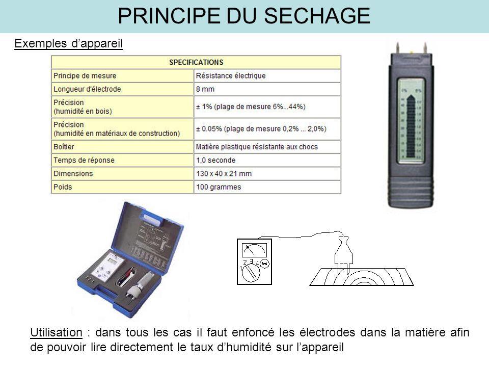 PRINCIPE DU SECHAGE Exemples dappareil Utilisation : dans tous les cas il faut enfoncé les électrodes dans la matière afin de pouvoir lire directement