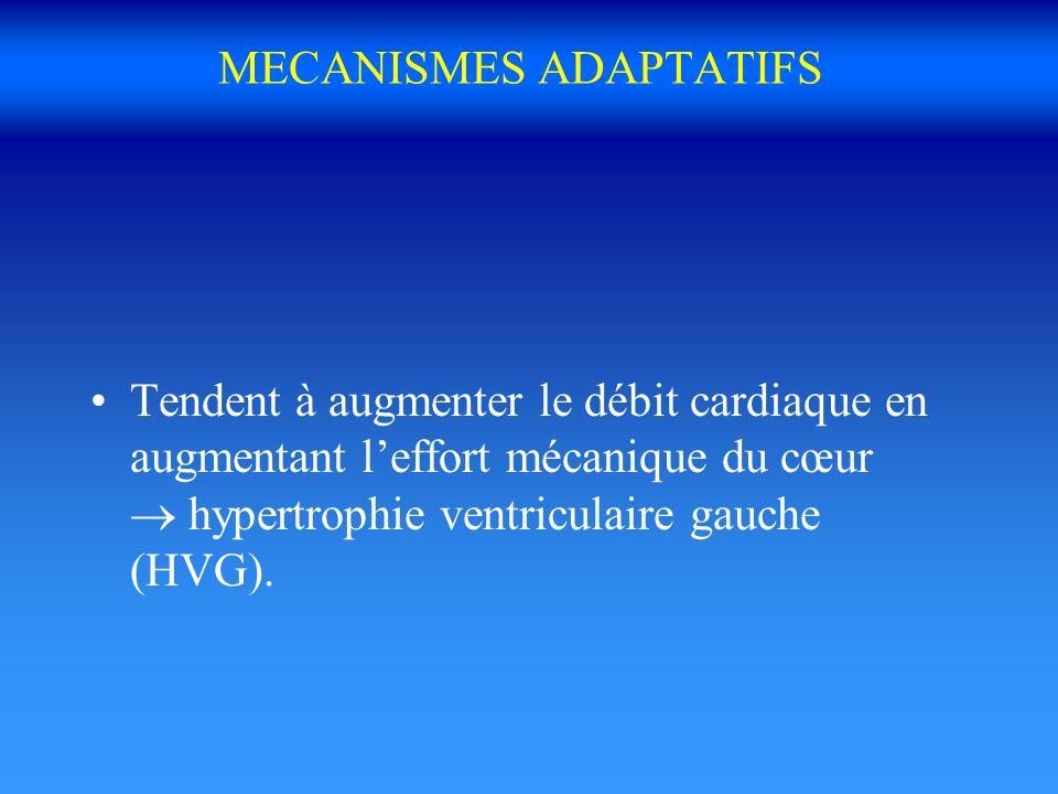 MECANISMES ADAPTATIFS Tendent à augmenter le débit cardiaque en augmentant leffort mécanique du cœur hypertrophie ventriculaire gauche (HVG).
