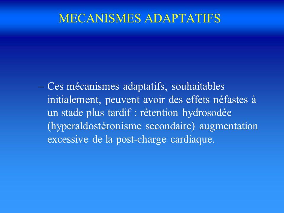 MECANISMES ADAPTATIFS –Ces mécanismes adaptatifs, souhaitables initialement, peuvent avoir des effets néfastes à un stade plus tardif : rétention hydr