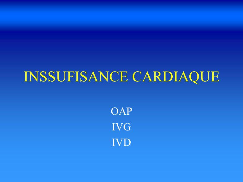 Insuffisance cardiaque - définitions Insuffisance cardiaque congestive (ICC) : –terme clinique –lié aux signes de surcharge en amont du cœur insuffisant Insuffisance ventriculaire gauche (IVG) : –l incapacité du ventricule gauche à assurer un débit nécessaire aux bésoins en O2 de l organisme