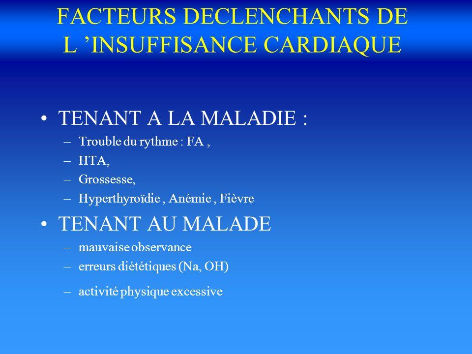 FACTEURS DECLENCHANTS DE L INSUFFISANCE CARDIAQUE TENANT A LA MALADIE : –Trouble du rythme : FA, –HTA, –Grossesse, –Hyperthyroïdie, Anémie, Fièvre TEN