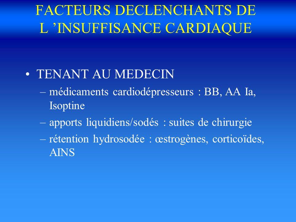 FACTEURS DECLENCHANTS DE L INSUFFISANCE CARDIAQUE TENANT AU MEDECIN –médicaments cardiodépresseurs : BB, AA Ia, Isoptine –apports liquidiens/sodés : s