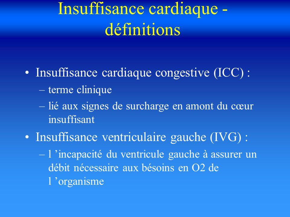 Insuffisance cardiaque - définitions Insuffisance cardiaque gauche : –terme plus général qui comprend : toutes les IVG les pathologies du cœur gauche dont les conséquences sont voisines, mais avec une fonction ventriculaire gauche normale : pathologies mitrales, obstructions à l éjection du sang Insuffisance ventriculaire droite (IVD) : –incapacité du VD à fournir un débit P adapté