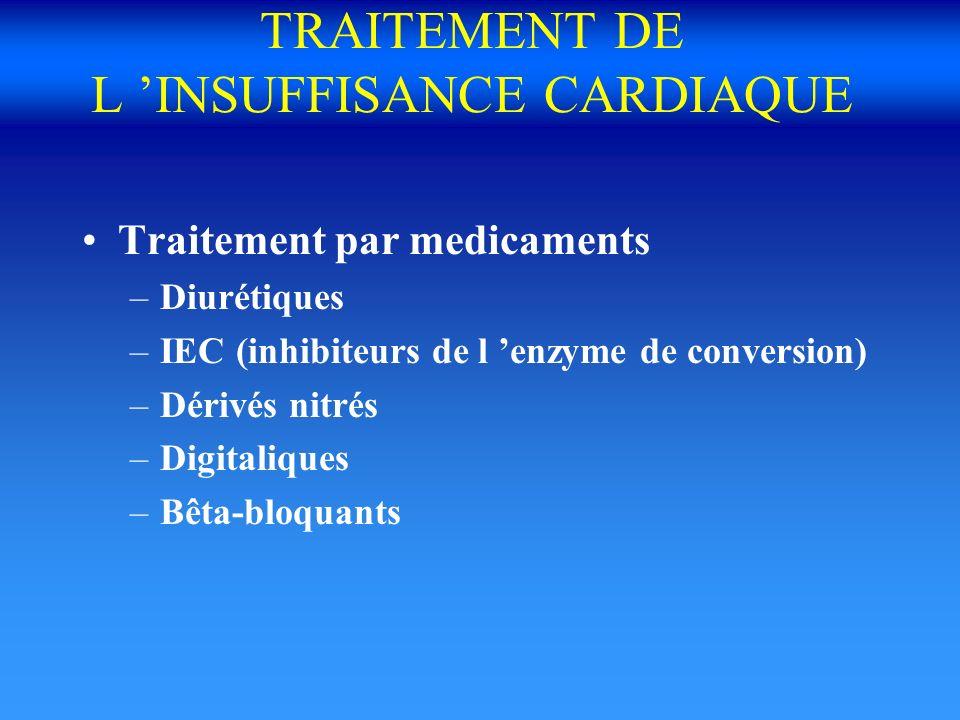 TRAITEMENT DE L INSUFFISANCE CARDIAQUE Traitement par medicaments –Diurétiques –IEC (inhibiteurs de l enzyme de conversion) –Dérivés nitrés –Digitaliq