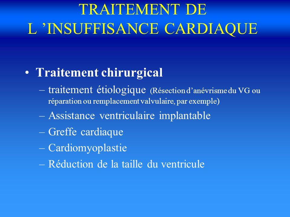 TRAITEMENT DE L INSUFFISANCE CARDIAQUE Traitement chirurgical –traitement étiologique ( Résection danévrisme du VG ou réparation ou remplacement valvu