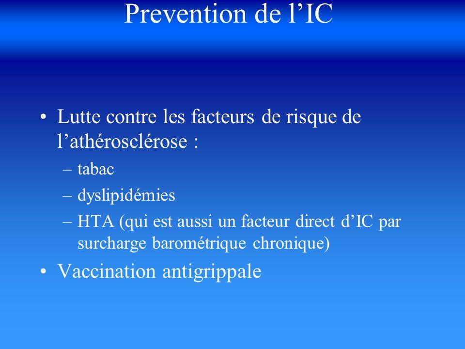Prevention de lIC Lutte contre les facteurs de risque de lathérosclérose : –tabac –dyslipidémies –HTA (qui est aussi un facteur direct dIC par surchar