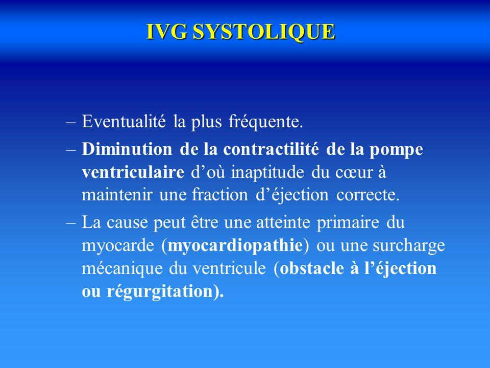 IVG SYSTOLIQUE –Eventualité la plus fréquente. –Diminution de la contractilité de la pompe ventriculaire doù inaptitude du cœur à maintenir une fracti
