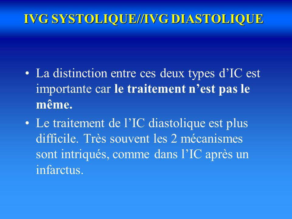 IVG SYSTOLIQUE//IVG DIASTOLIQUE La distinction entre ces deux types dIC est importante car le traitement nest pas le même. Le traitement de lIC diasto