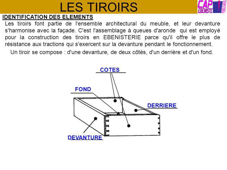 LES TIROIRS IDENTIFICATION DES ELEMENTS DEVANTURE COTES DERRIERE FOND Les tiroirs font partie de l'ensemble architectural du meuble, et leur devanture