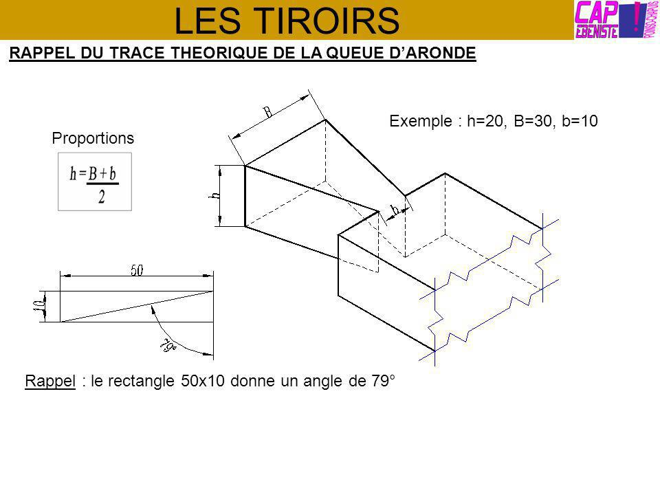LES TIROIRS RAPPEL DU TRACE THEORIQUE DE LA QUEUE DARONDE Proportions Exemple : h=20, B=30, b=10 Rappel : le rectangle 50x10 donne un angle de 79°