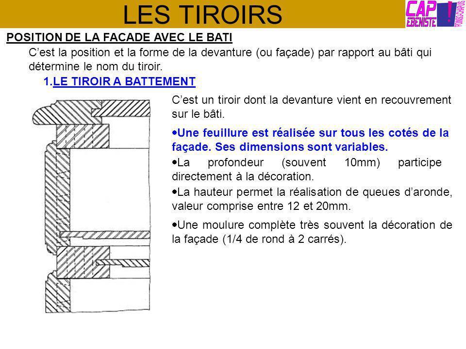 LES TIROIRS POSITION DE LA FACADE AVEC LE BATI Cest la position et la forme de la devanture (ou façade) par rapport au bâti qui détermine le nom du ti