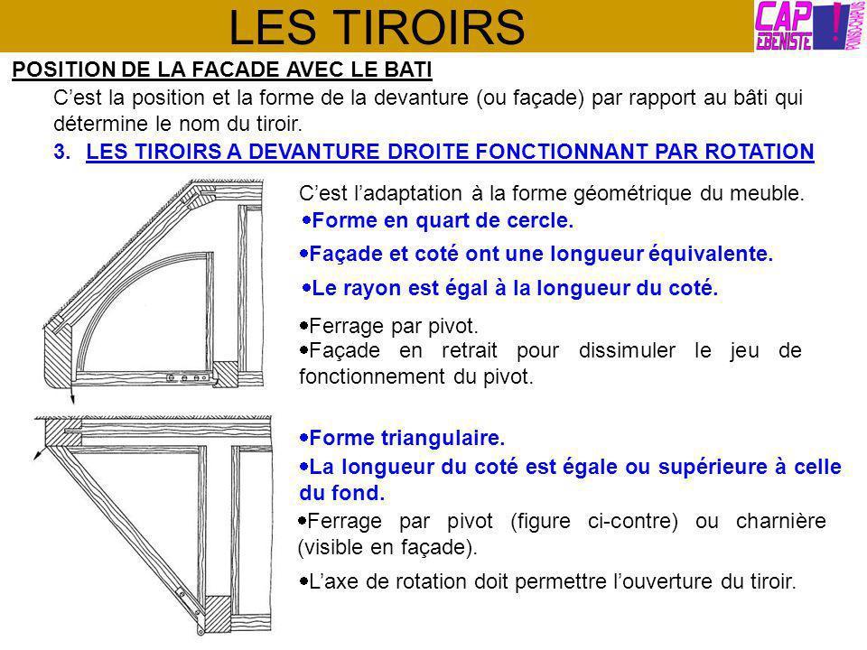 LES TIROIRS POSITION DE LA FACADE AVEC LE BATI Cest la position et la forme de la devanture (ou façade) par rapport au bâti qui détermine le nom du tiroir.