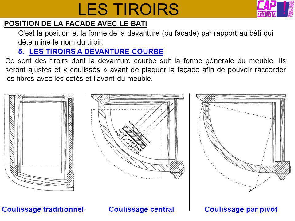 LES TIROIRS CONCLUSION Le tiroir doit être adapté au style du meuble à réaliser.